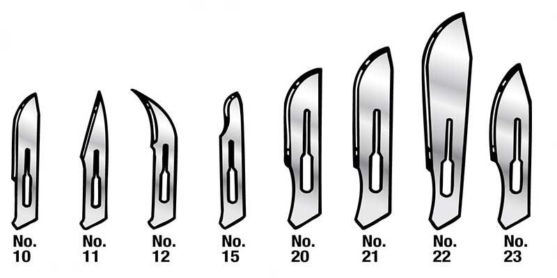 CCI-M-blades